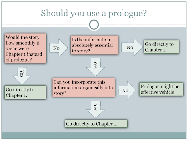 Prologue flowchart